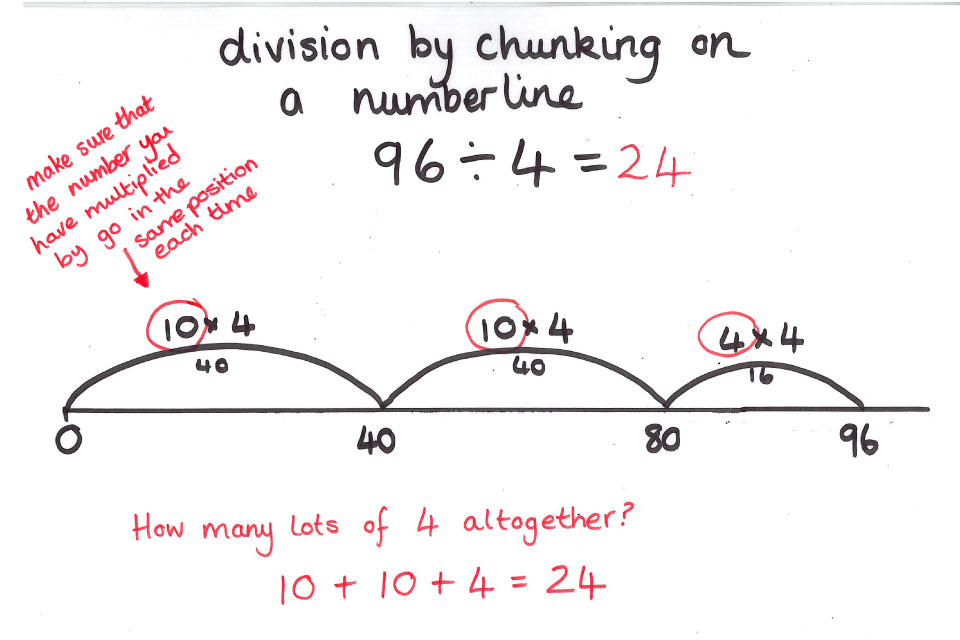 Division By Chunking Worksheets & word problems using ...